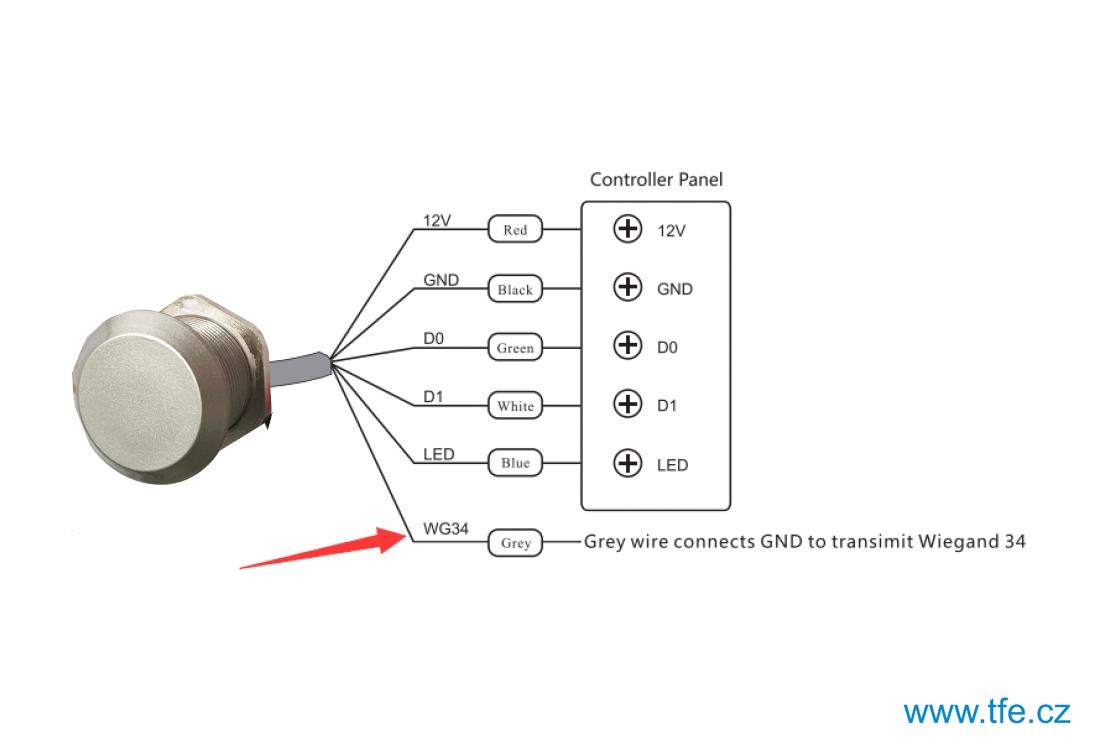Miničtečka iButton-EM pro přístupové systémy